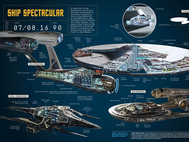 See The New Uss Enterprise In Mind Blowing Detail