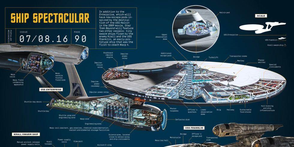 star trek 4 ship
