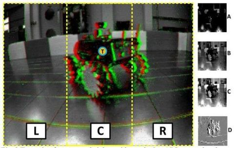 Robots hunting robots