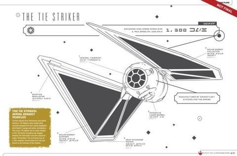 Here Are The New Star Wars Ships Youll See In Rogue One