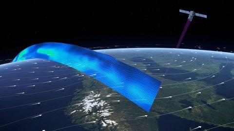Aeouls surveying winds