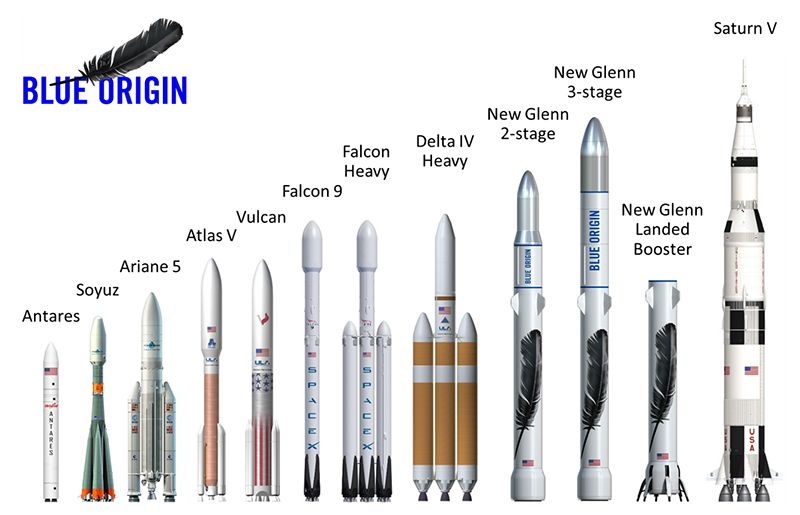 blue origin announces huge heavy lift rocket to rival spacex s falcon 9