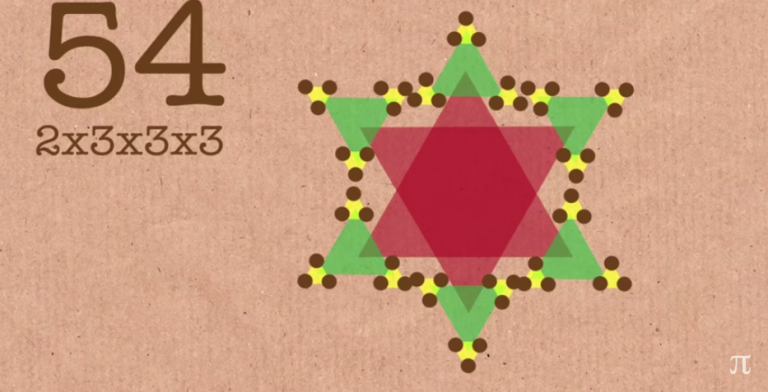 Visualizing Numbers as Triangles Makes Math Beautiful