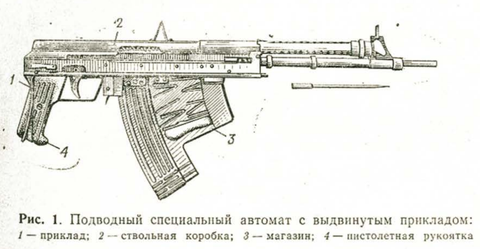 Why Is Russia Suddenly Brandishing its Old Underwater Rifle?