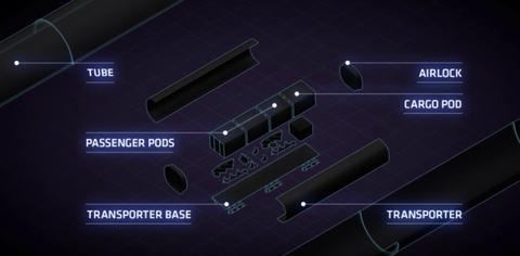 Hyperloop specs