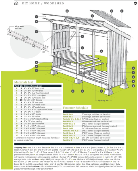 Firewood shed plans for Cordwood building plans