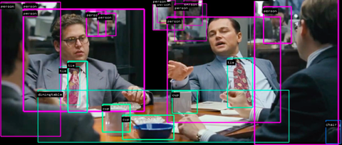 computer vision wolf of wall street