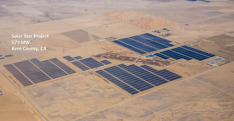 """<p>The Solar Star photovoltaic power station near Rosemund, California, isn't just the largest capacity solar park in the United States (and also the western hemisphere), it's also the largest solar installation in the country. It's spread over 13 square kilometers (or 5 square miles) and produces 579MW. The second largest U.S. solar farm, the Topaz Solar Farm, produces 550MW.<span class=""""redactor-invisible-space"""" data-verified=""""redactor"""" data-redactor-tag=""""span"""" data-redactor-class=""""redactor-invisible-space""""></span></p>"""