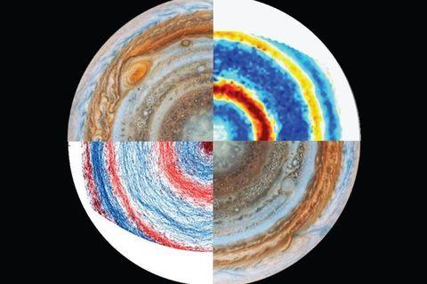 Jupiter sim
