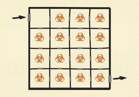 Riddle of the Week #23: Escape the Contaminated Lab