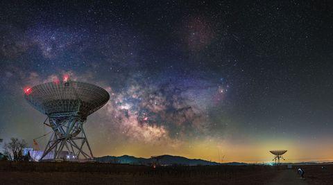 Milky Way Telescopes