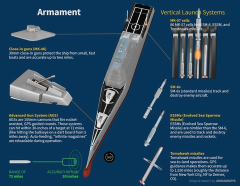 Spacecraft, Engineering, 3d modeling, Electronic component, Rocket, Circuit component,
