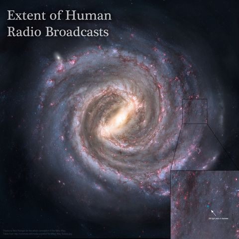 Galactic Map of Every Radio Broadcast - How Far Have ... on