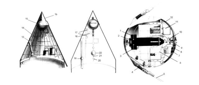 Como o Sputnik-1 foi alojado no foguete R-7.