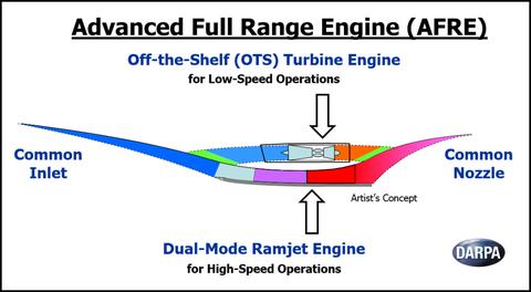 DARPA Picks Aerojet Rocketdyne to Build Hypersonic Jet Engine