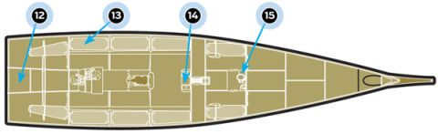 How It Works - Volvo Open 70 Offshore Sailboat