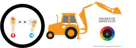 Extreme How-To Skills - How to Operate a Backhoe