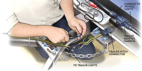 54c7fd08b6512_ _lg_hitchlead lg?resize=640 * wiring your trailer hitch  at n-0.co