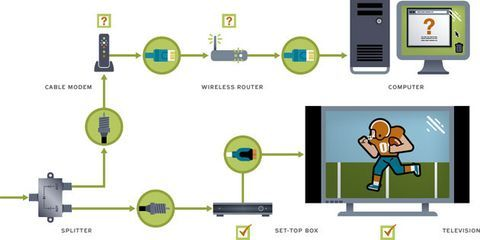 How To Fix an Unstable Cable Internet Connection Modem Charter Cable Wiring Diagram on dvi to vga adapter wiring diagram, battery wiring diagram, microphone wiring diagram, firewall wiring diagram, network wiring diagram, modem network diagram, wireless modem router diagram, usb adapter wiring diagram, audio wiring diagram, cable pinout diagram, card reader wiring diagram, modem router switch diagram, power wiring diagram, router wiring diagram, antenna wiring diagram, ups wiring diagram, rj45 straight through wiring diagram, modem router setup diagram, sata wiring diagram, usb to ethernet wiring diagram,