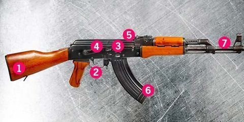 Image result for AK-47 rifles for sale