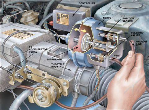 fixing faulty cruise control rh popularmechanics com