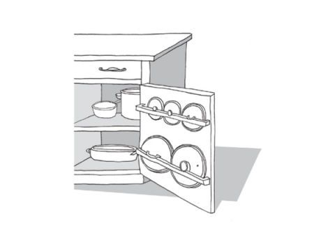 Inside Kitchen Cabinet Door Towel Rack Screw In