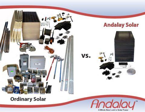 Diy Solar Panel Installation Are Cheap Solar Panels