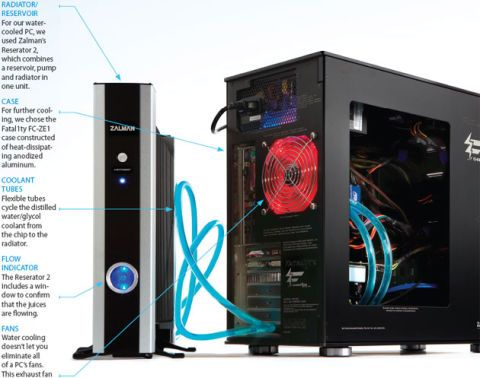 How To Install A Computer Water Cooling System