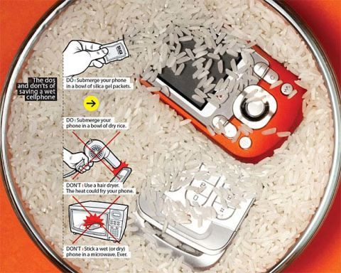 Wet iPhone   Phone in Rice Method