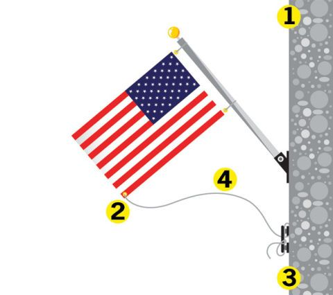 Yellow, Flag, White, Pattern, Flag of the united states, Line, Colorfulness, Circle, Parallel, Symbol,