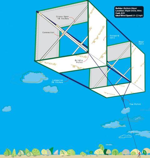 How To Make A Kite Diy Box Kite