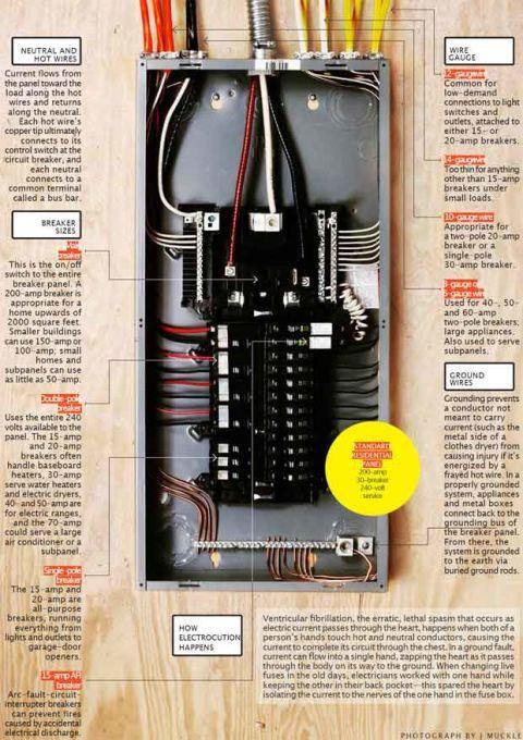 Amazing 100 Amp Fuse Box Diagram Youtube Basic Electronics Wiring Diagram Wiring Database Wedabyuccorg