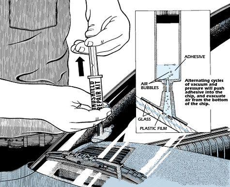 cracked glass repair kit review