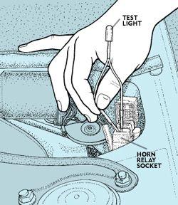 54c7fcf8c8630_ _fixadeadhorntestlight de?fill=160 184&resize=480 * fixing a dead horn 2013 mazda 3 2.0 horn wiring diagram at mifinder.co