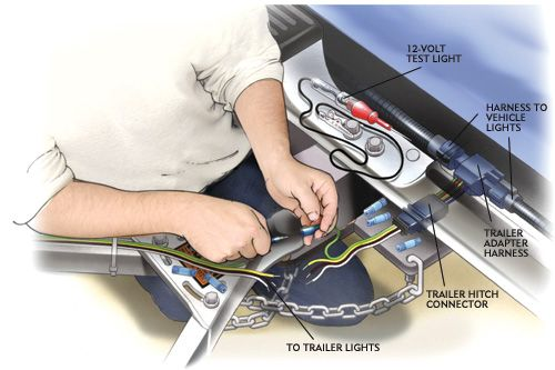 wiring your trailer hitch 4 pin to 7 pin trailer adapter autozone at Trailer Hitch Wiring Harness Adapter