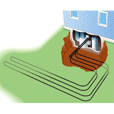 Diy Geothermal Heating Systems And Pump