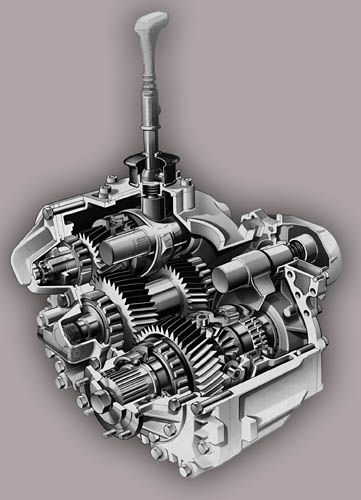 How It Works: The Drivetrain