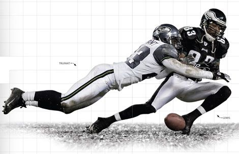 df638858a69 Football Physics: The Anatomy of a Hit