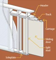 ... room for the pocket door\u0027s new framing. Nip the nails between the studs and the soleplate then determine the height of the new header before cutting ...  sc 1 st  Popular Mechanics & How to Install a Pocket Door Easily - Sliding Pocket Door Plans ...