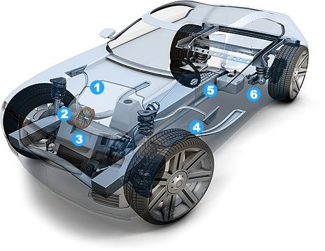 GM\'s Chevy Volt Plug-in Concept: How It Works