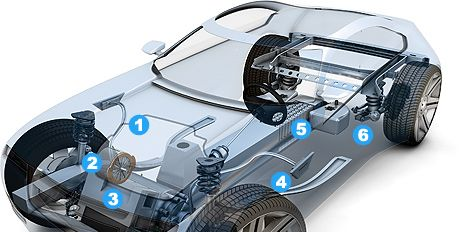"""The Volt, which introduces GM's E-Flex 'series' hybrid technology, is propelled only by its electric motor. There is a gasoline engine onboard, but its sole job is to turn a generator that produces electricity. <a href=""""/cars/alternative-fuel/electric/4215492"""">Here are the details</a>."""
