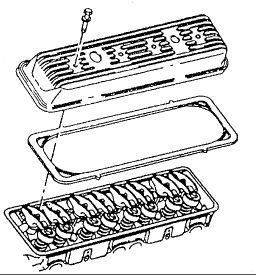 54c8ab77d4564_ _engine valve cover?fill=160 171&resize=480 * removing engine valve cover, belt driven transmission, battery