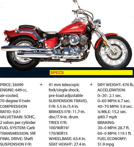 Motorcycle Cruiser Comparison | 1stmotorxstyle org