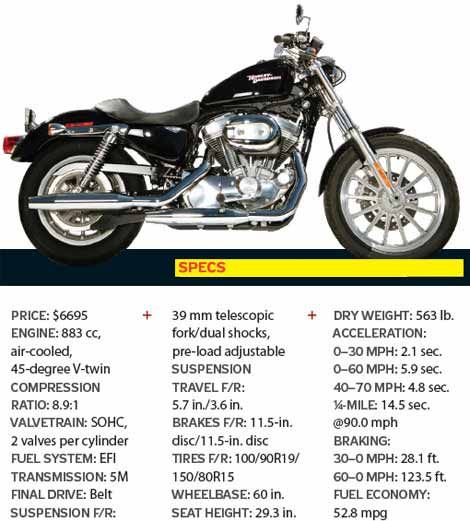 Best Cruiser Motorcycle - Comparison of Cruiser Motorcycles