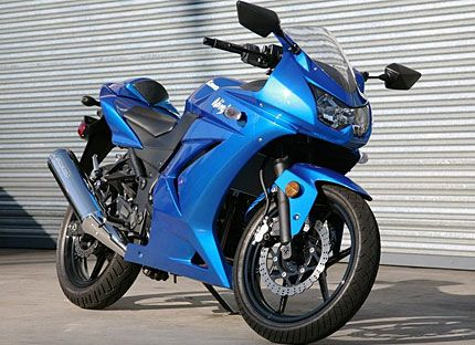 2008 Kawasaki Ninja 250R Test Drive: 61-MPG Commuter Motorcyle—Under ...