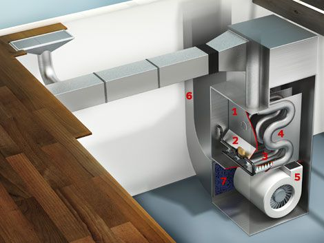 How Your Heating System Works: A Primer