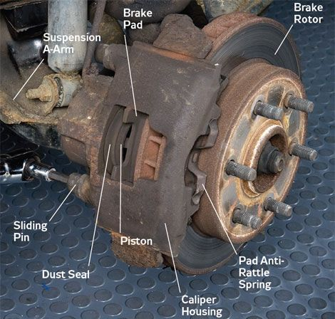 How To Rebuild A Brake Caliper Saturday Mechanic
