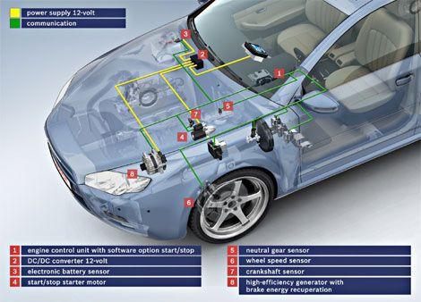 2Pcs Car Key Case RFID Mobile Phone Signal Shielding