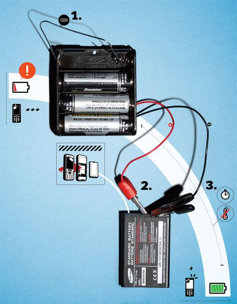 How To Make Your Own Battery Powered Gadget Chargers
