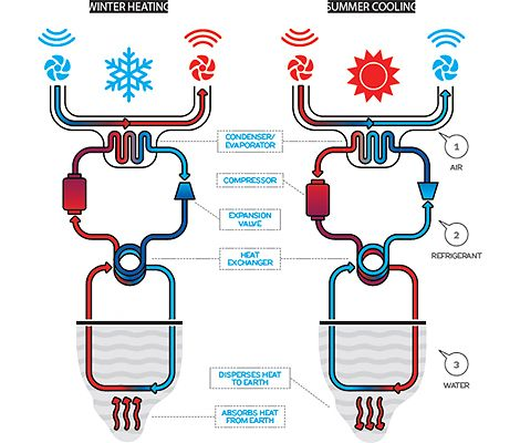 Home Geothermal Diagram Enthusiast Wiring Diagrams